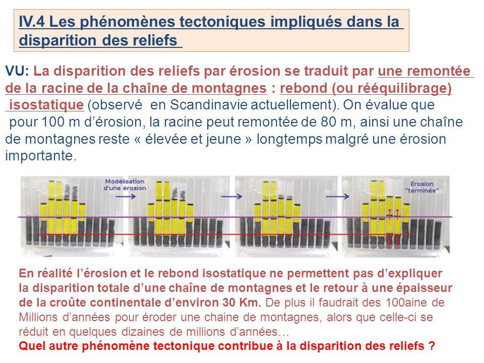 IV.4 Les phénomènes tectoniques impliqués dans la