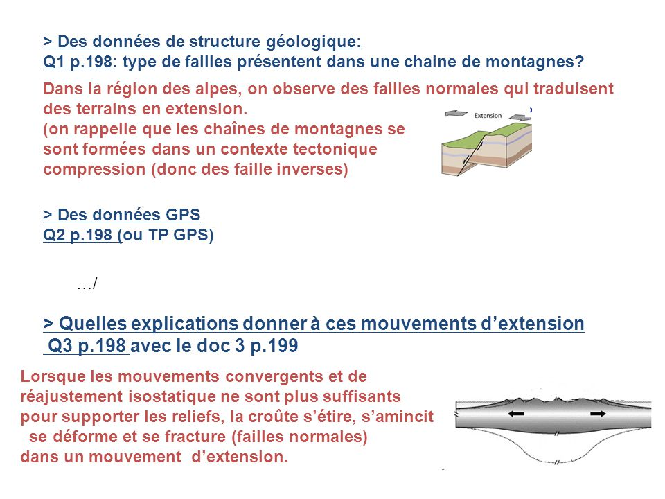 > Quelles explications donner à ces mouvements d'extension