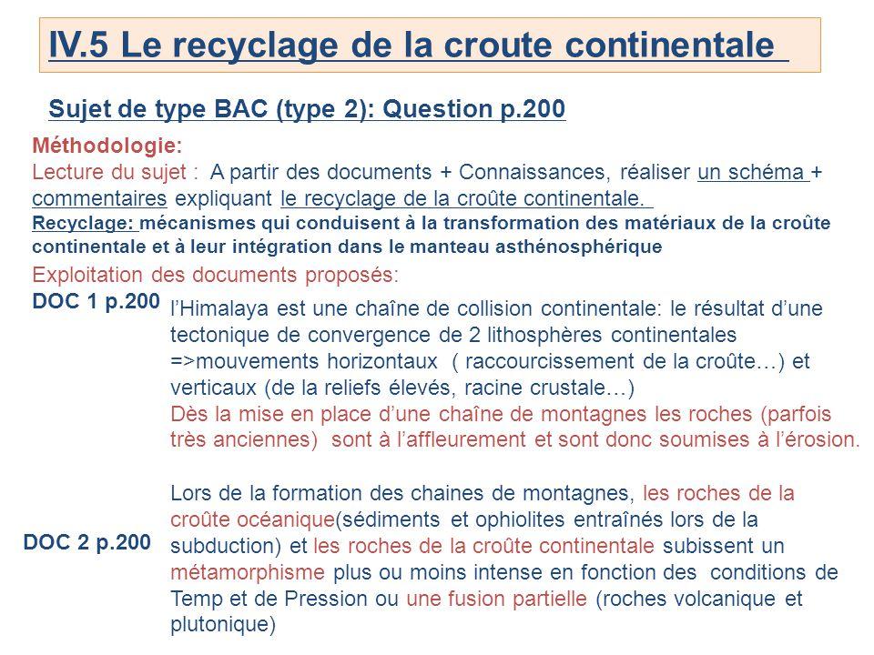 IV.5 Le recyclage de la croute continentale