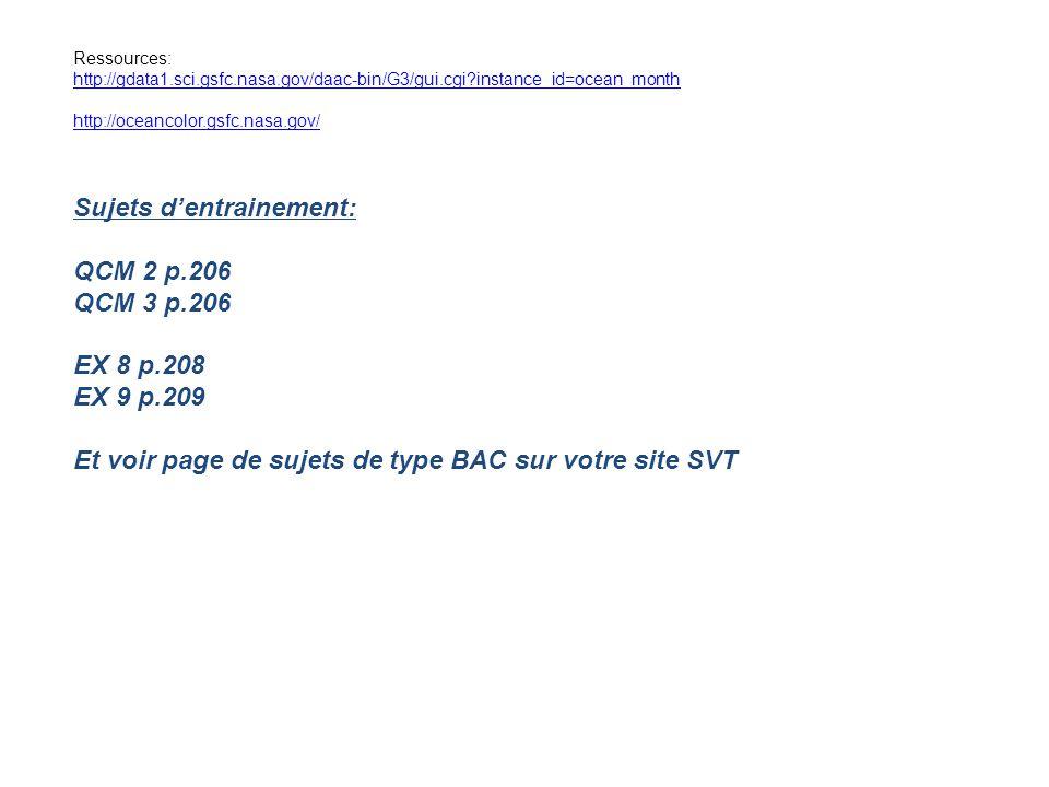 Sujets d'entrainement: QCM 2 p.206 QCM 3 p.206 EX 8 p.208 EX 9 p.209