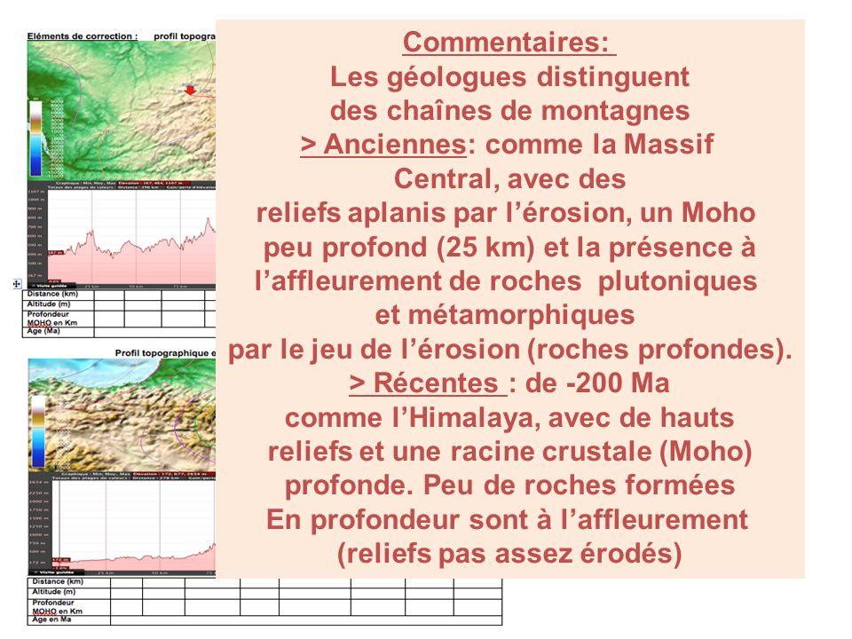 Les géologues distinguent des chaînes de montagnes