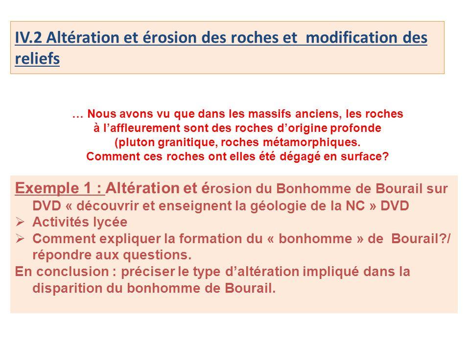 IV.2 Altération et érosion des roches et modification des reliefs