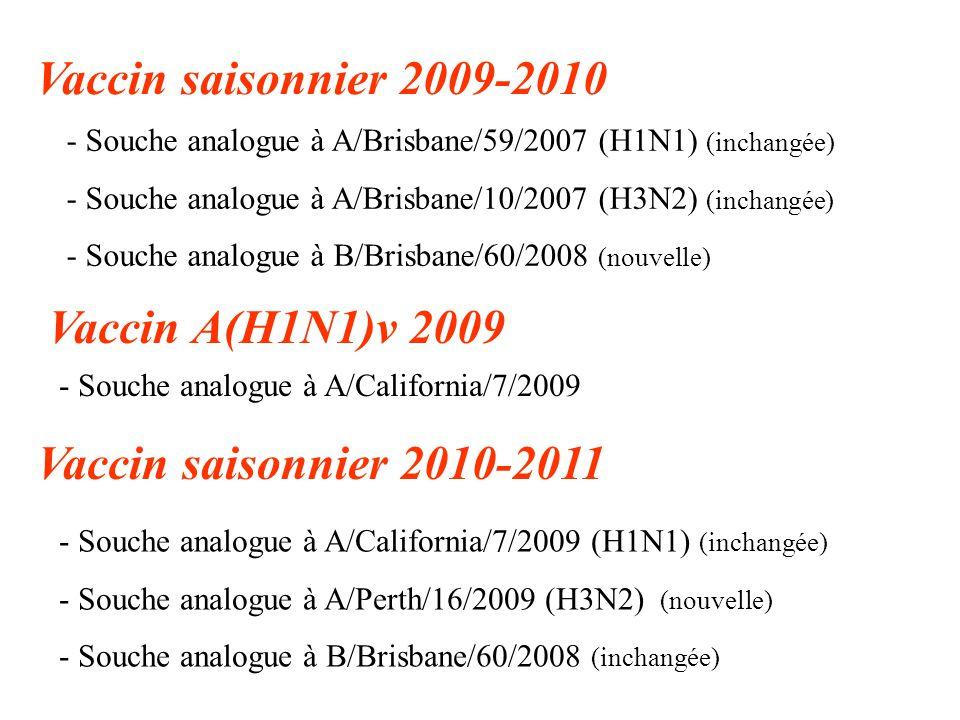 Vaccin saisonnier 2009-2010 Vaccin A(H1N1)v 2009