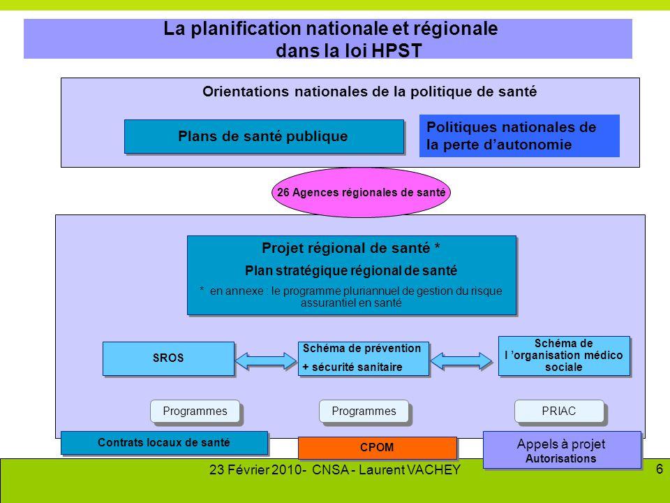 La planification nationale et régionale dans la loi HPST