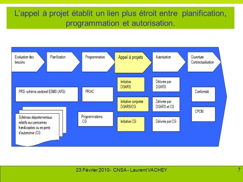 23 Février 2010- CNSA - Laurent VACHEY