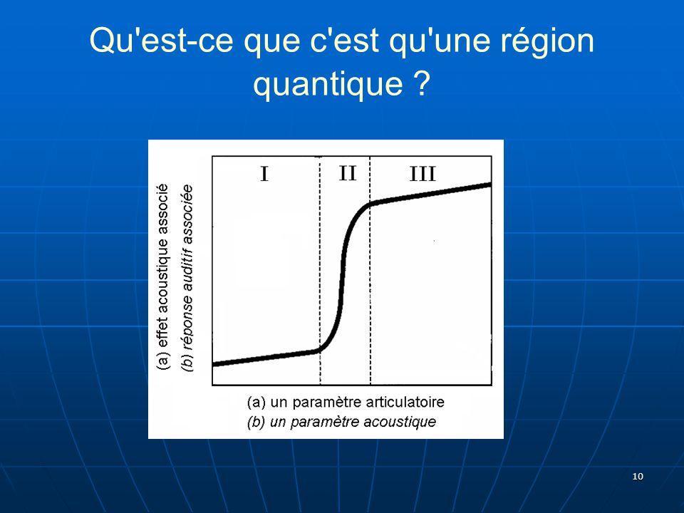 Qu est-ce que c est qu une région quantique