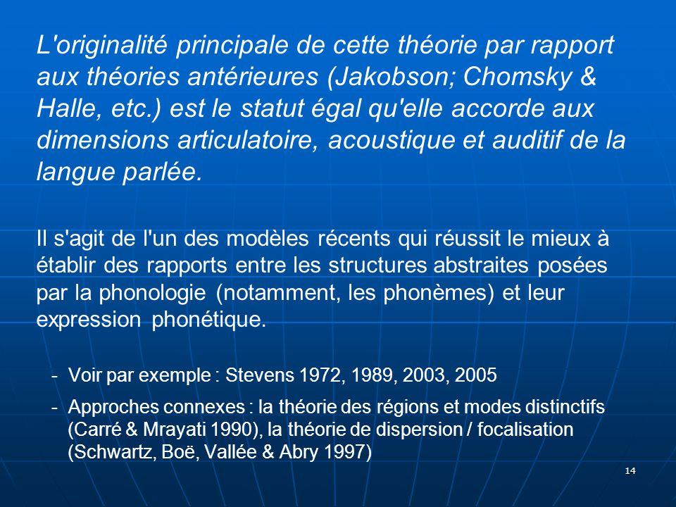 L originalité principale de cette théorie par rapport aux théories antérieures (Jakobson; Chomsky & Halle, etc.) est le statut égal qu elle accorde aux dimensions articulatoire, acoustique et auditif de la langue parlée.