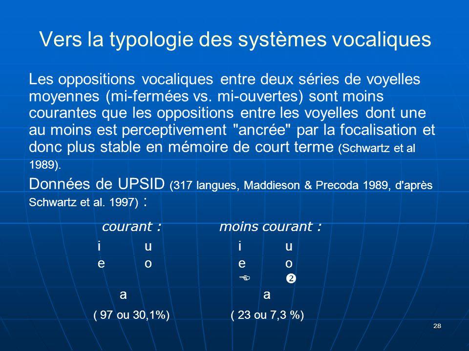 Vers la typologie des systèmes vocaliques
