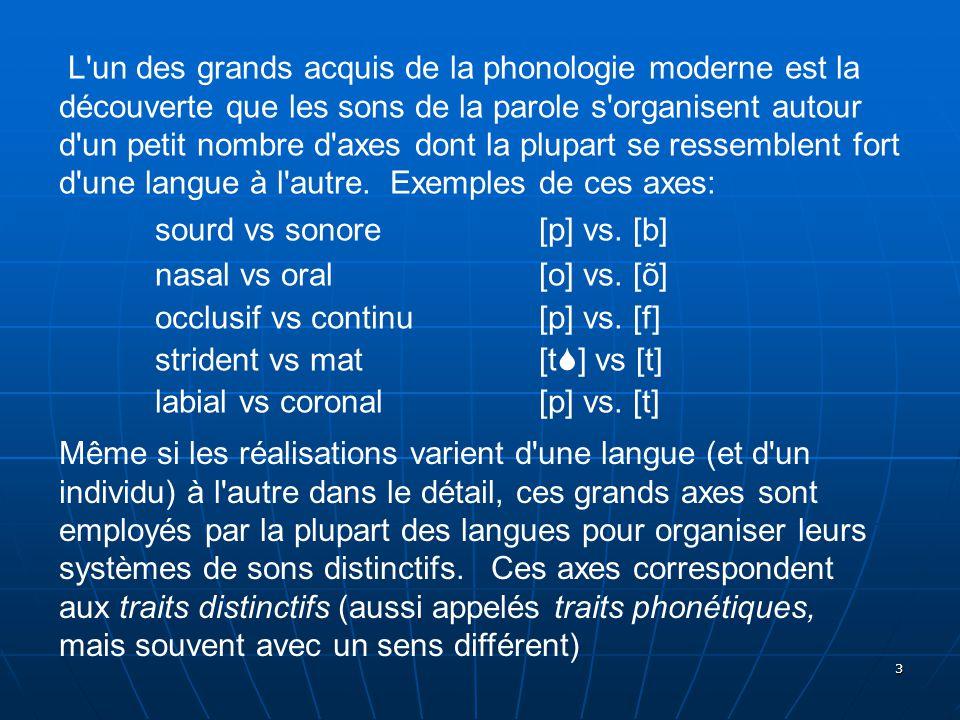 L un des grands acquis de la phonologie moderne est la découverte que les sons de la parole s organisent autour d un petit nombre d axes dont la plupart se ressemblent fort d une langue à l autre. Exemples de ces axes: