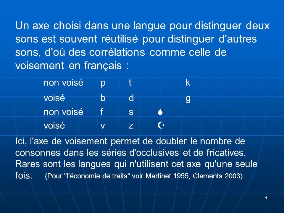 Un axe choisi dans une langue pour distinguer deux sons est souvent réutilisé pour distinguer d autres sons, d où des corrélations comme celle de voisement en français :