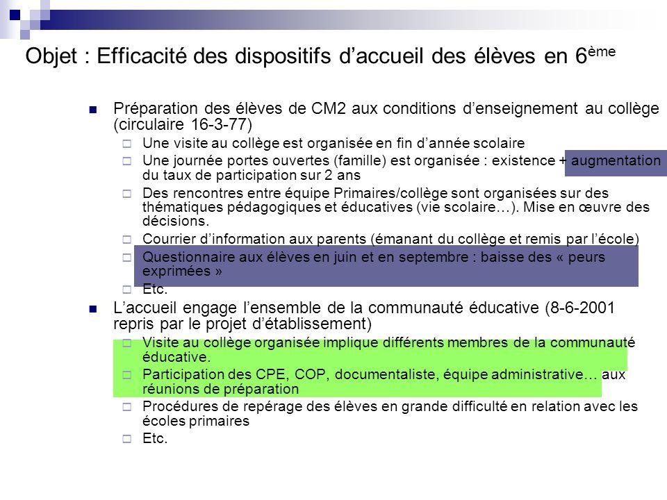 Objet : Efficacité des dispositifs d'accueil des élèves en 6ème