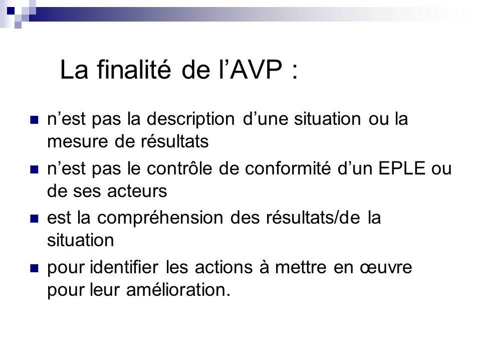 La finalité de l'AVP : n'est pas la description d'une situation ou la mesure de résultats.