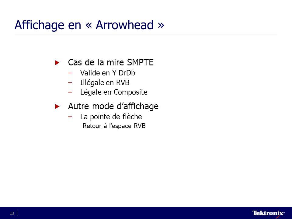 Affichage en « Arrowhead »