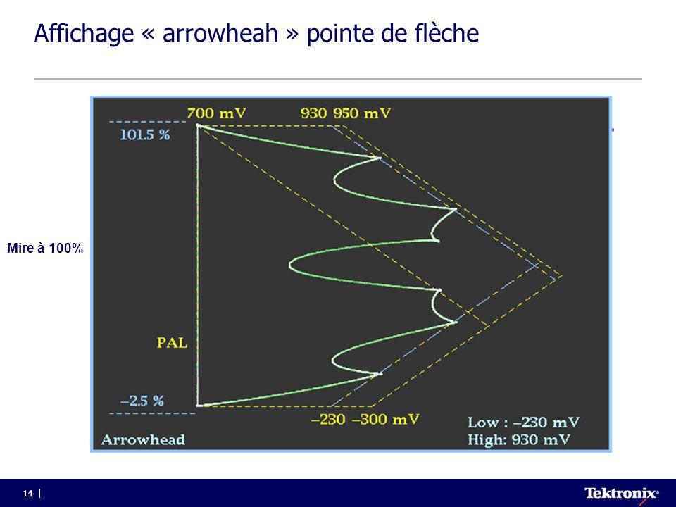 Affichage « arrowheah » pointe de flèche