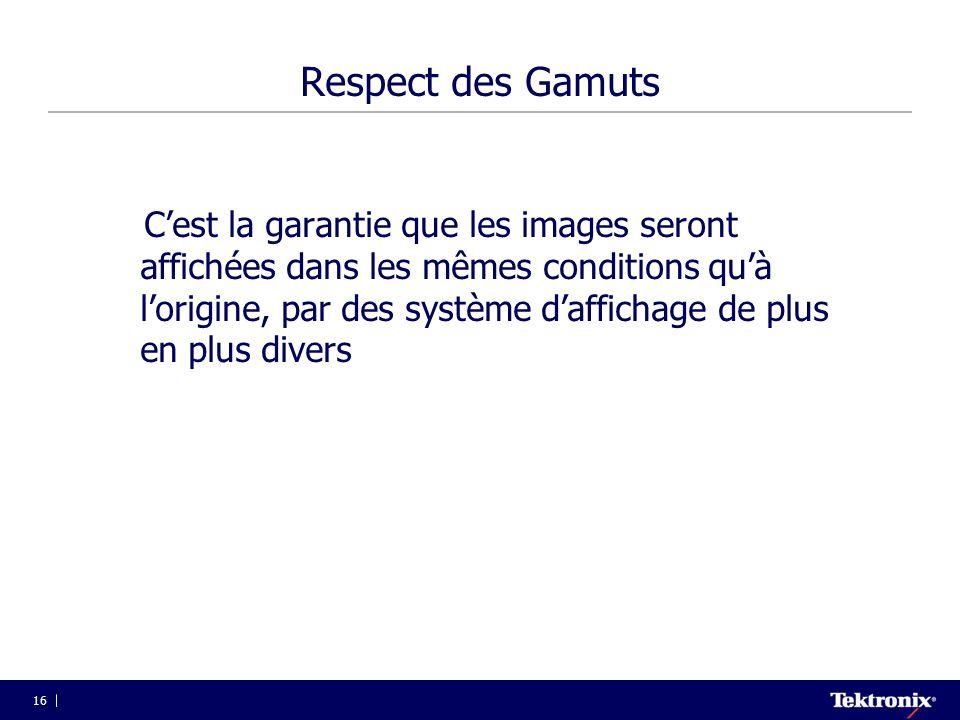 Respect des Gamuts