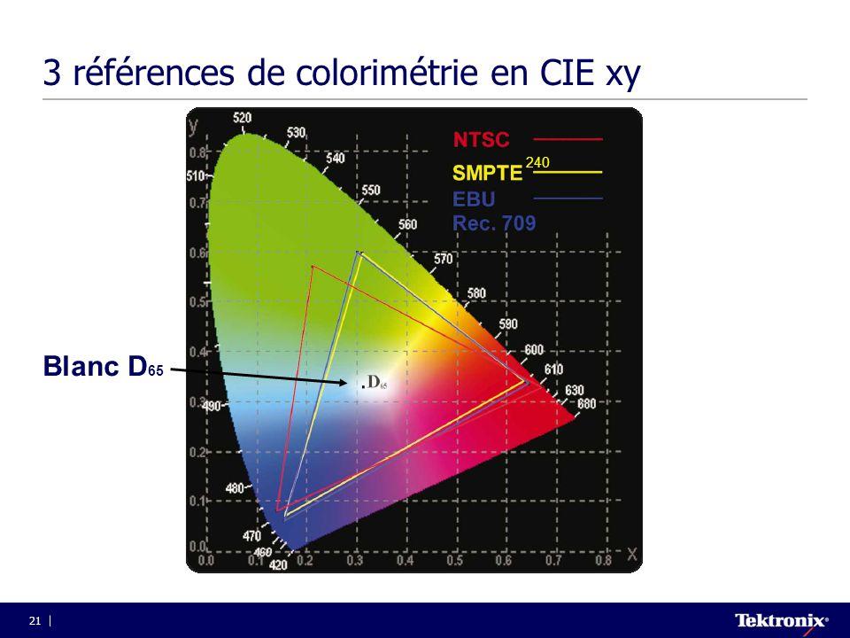 3 références de colorimétrie en CIE xy