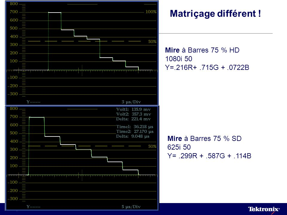 Matriçage différent ! Mire à Barres 75 % HD 1080i 50