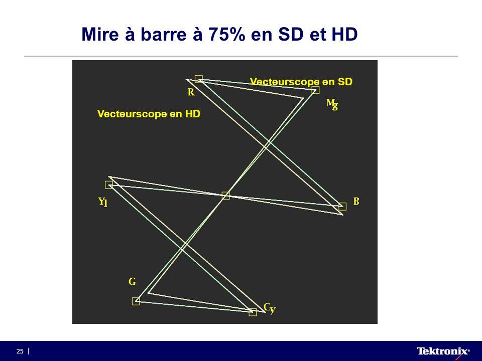 Mire à barre à 75% en SD et HD