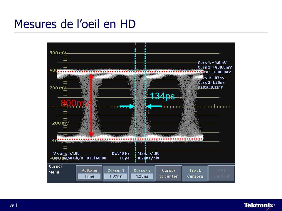 4/2/2017 Mesures de l'oeil en HD 134ps 800mv