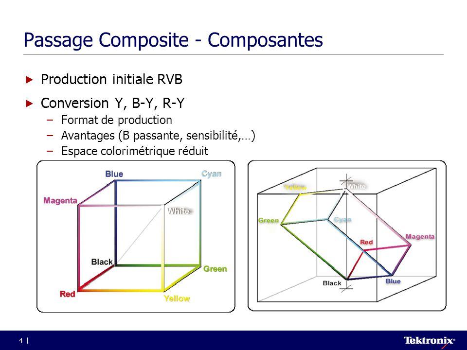 Passage Composite - Composantes