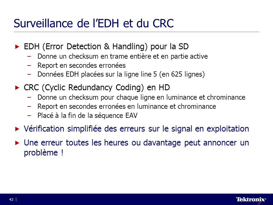 Surveillance de l'EDH et du CRC