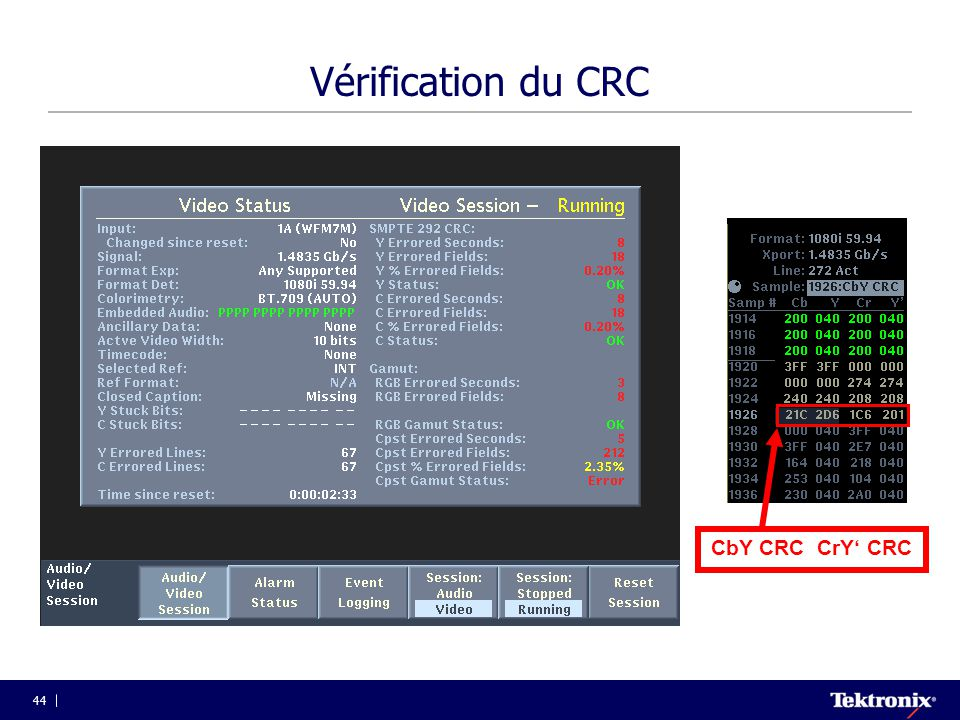 Vérification du CRC CbY CRC CrY' CRC