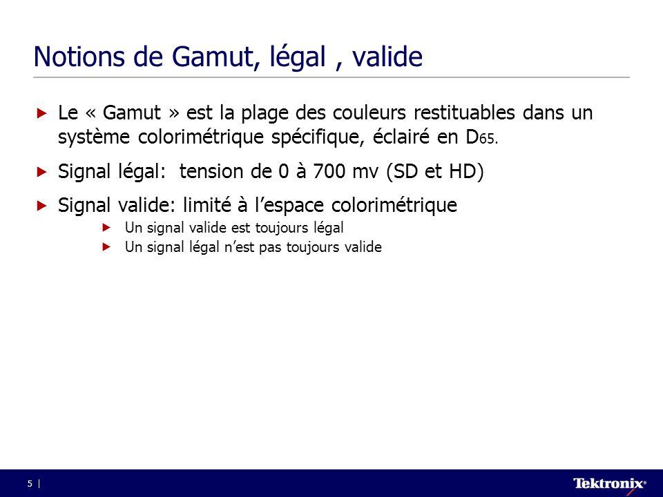 Notions de Gamut, légal , valide