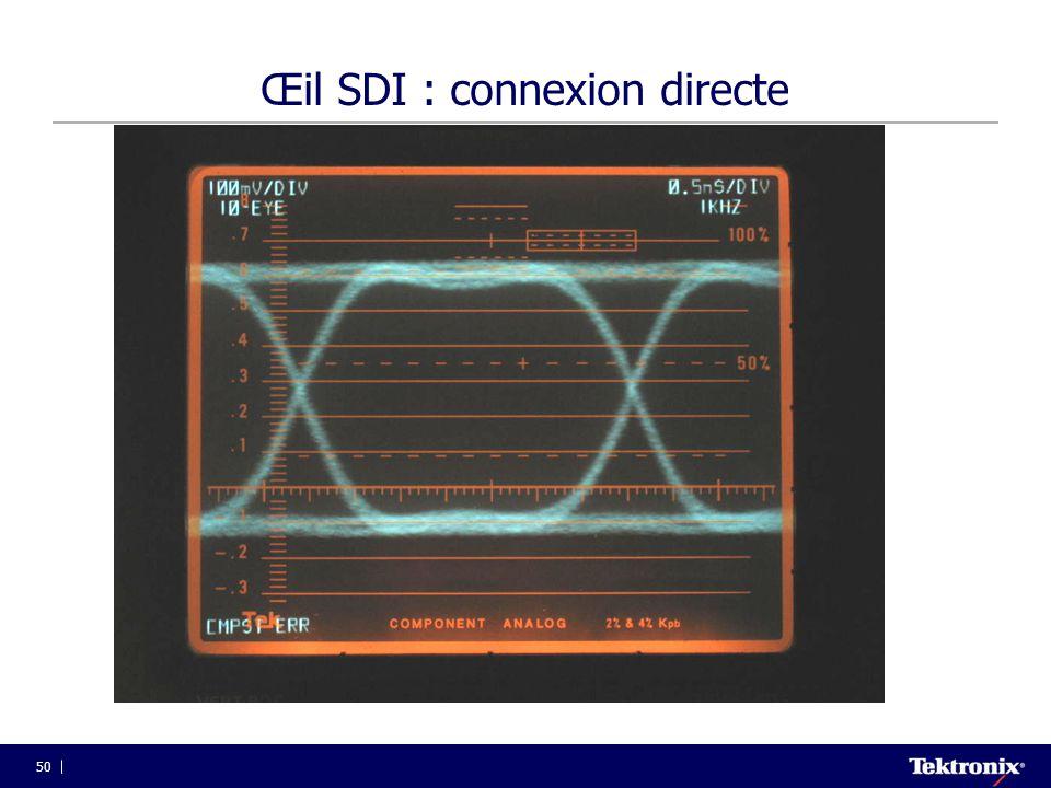 Œil SDI : connexion directe