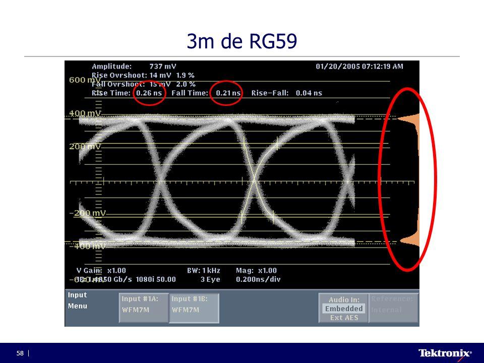 3m de RG59