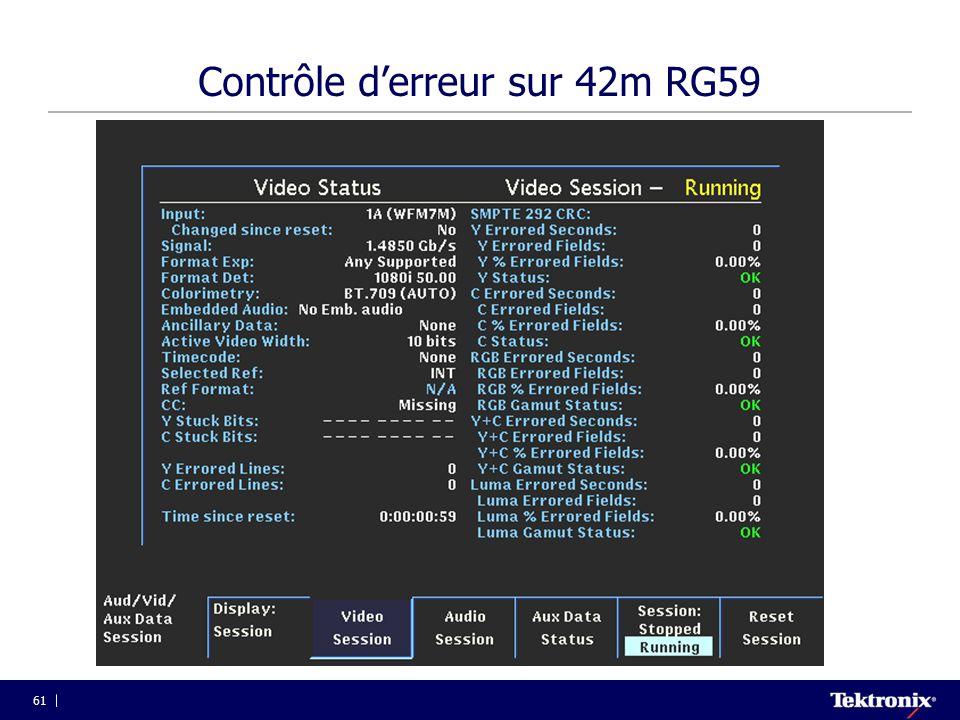 Contrôle d'erreur sur 42m RG59