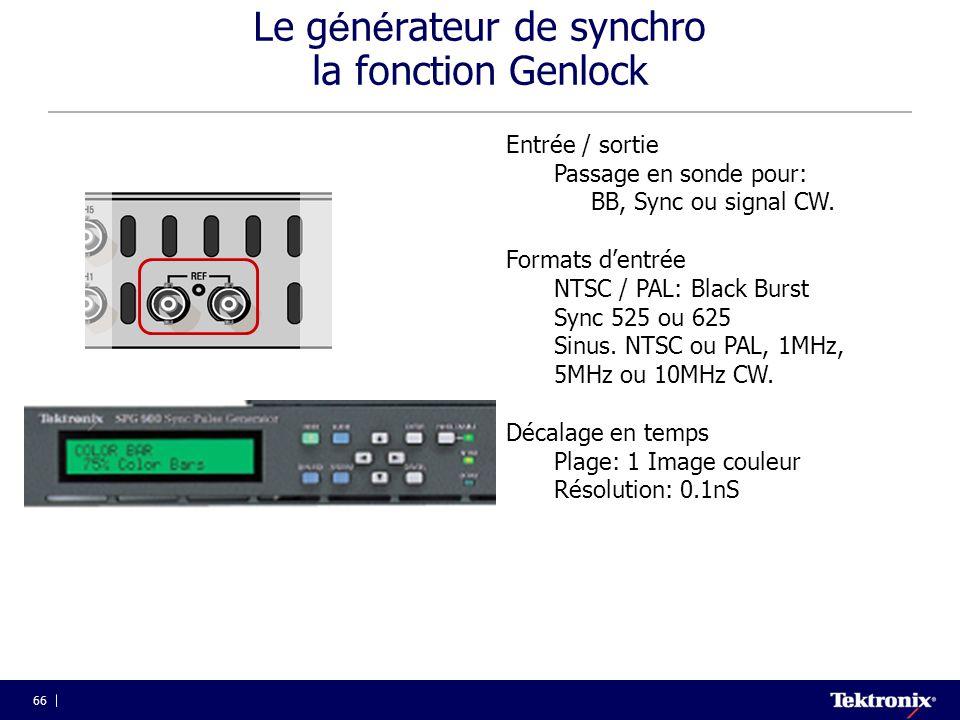 Le générateur de synchro la fonction Genlock