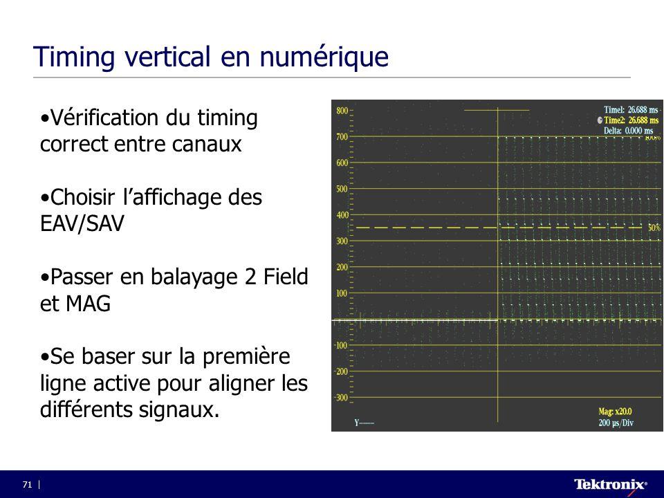 Timing vertical en numérique