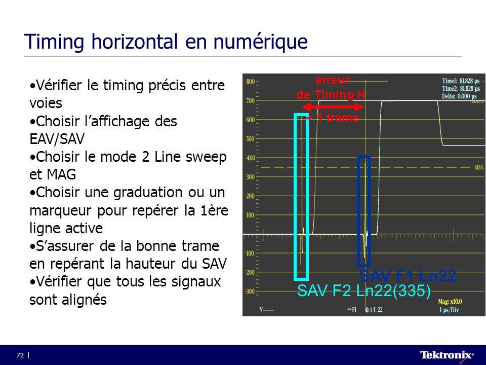 Timing horizontal en numérique