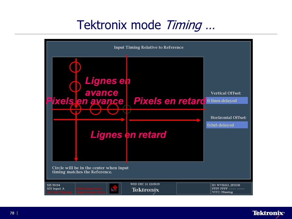 Tektronix mode Timing …