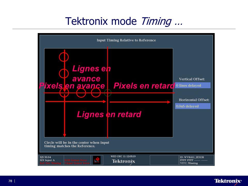Tektronix mode Timing …