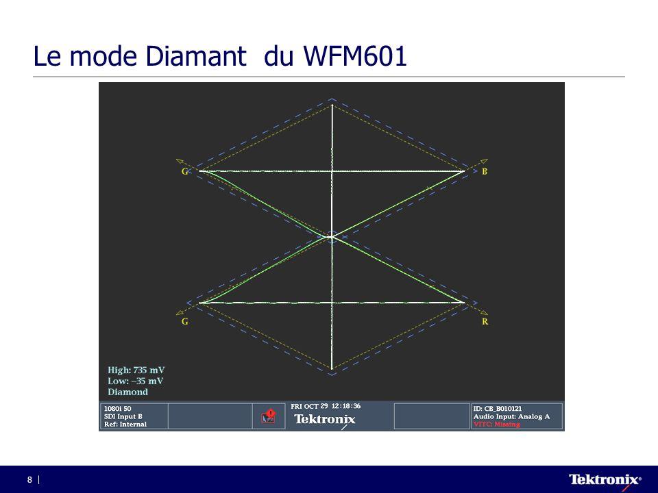 Le mode Diamant du WFM601