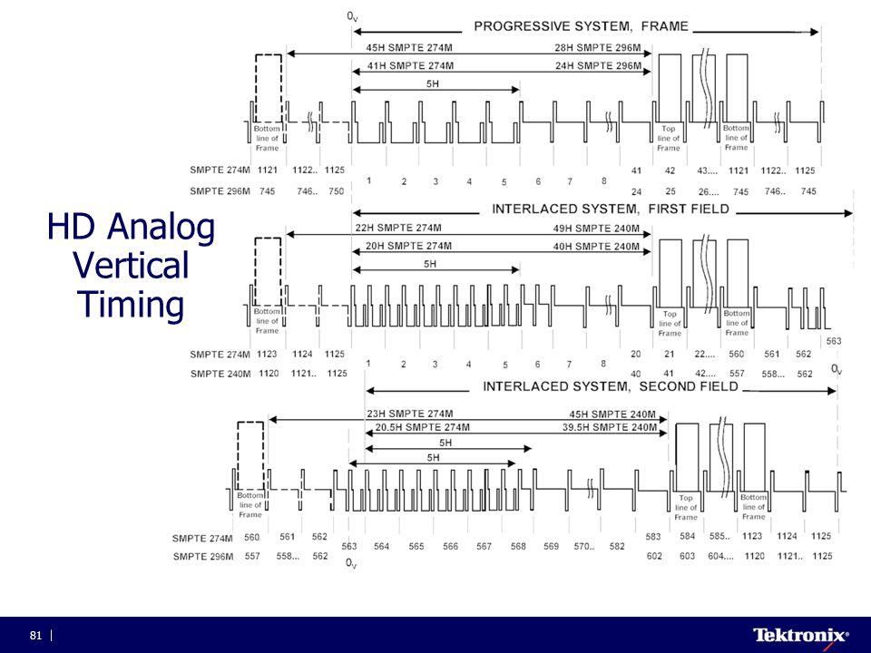 HD Analog Vertical Timing