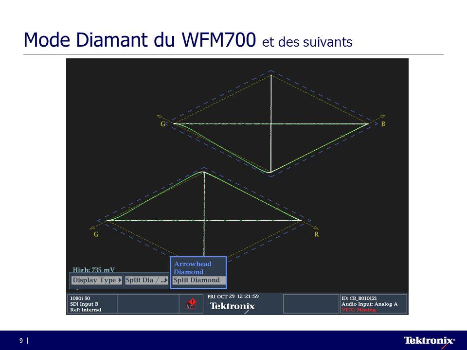 Mode Diamant du WFM700 et des suivants