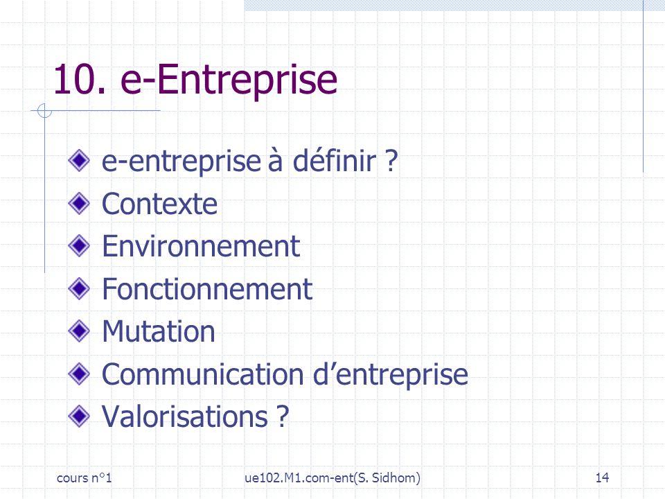 10. e-Entreprise e-entreprise à définir Contexte Environnement