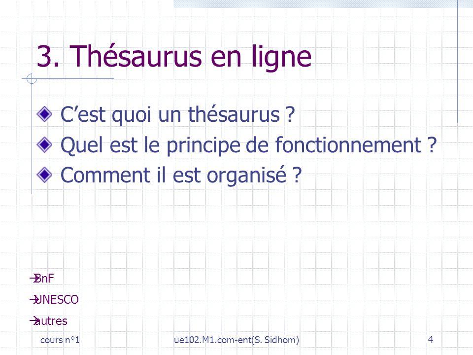 3. Thésaurus en ligne C'est quoi un thésaurus