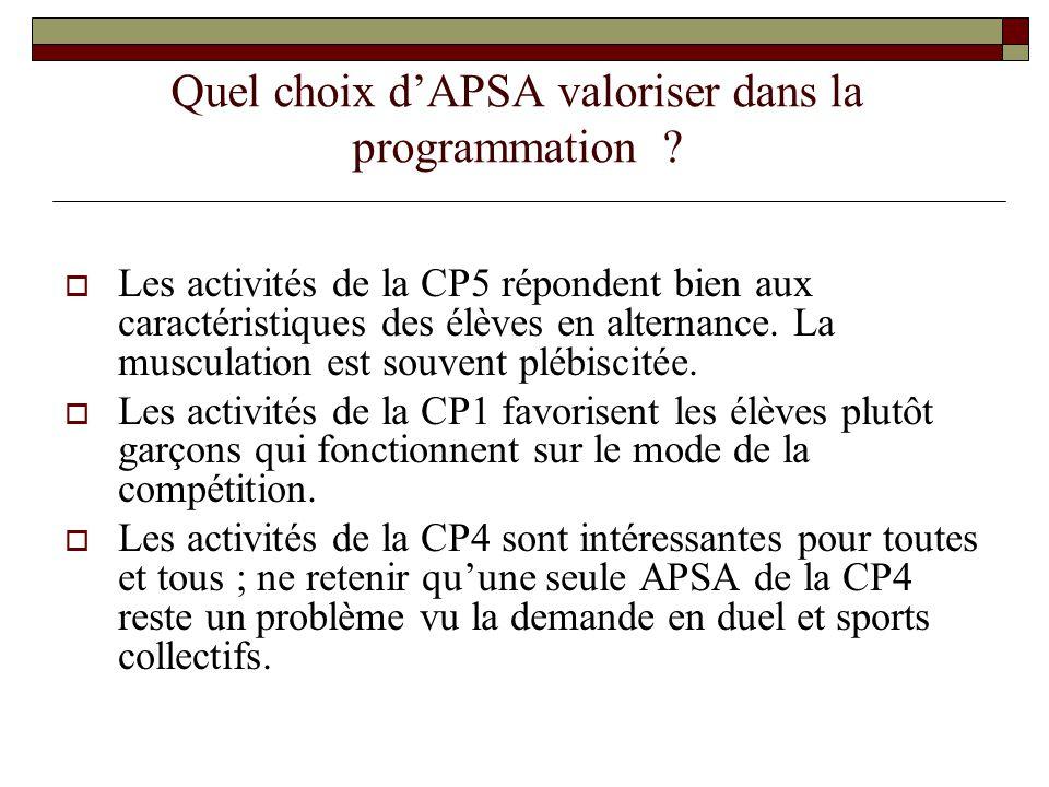 Quel choix d'APSA valoriser dans la programmation