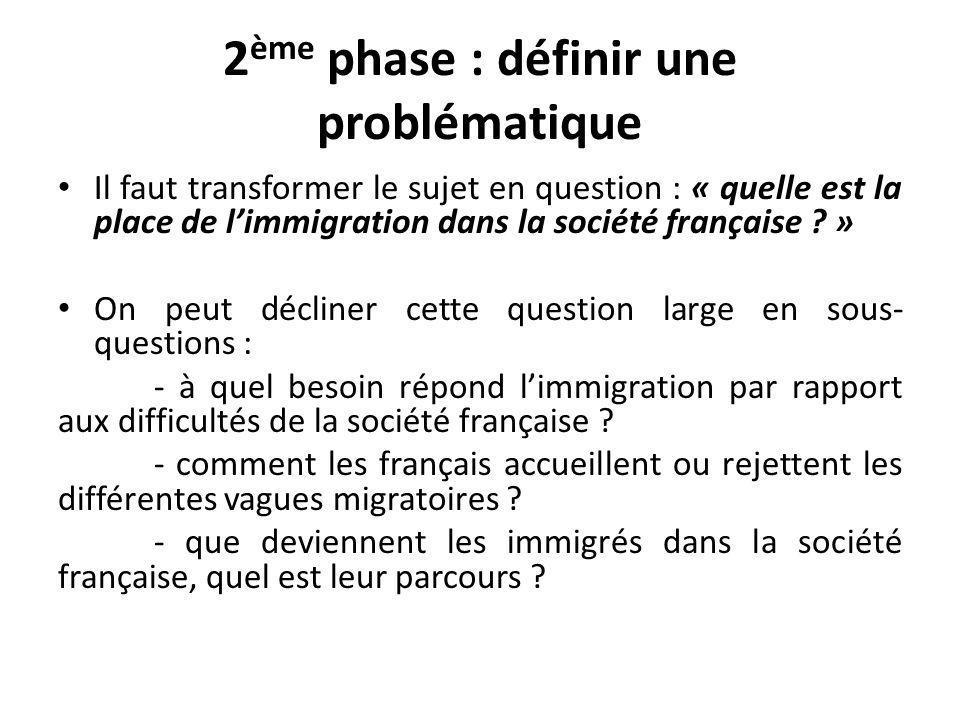 2ème phase : définir une problématique