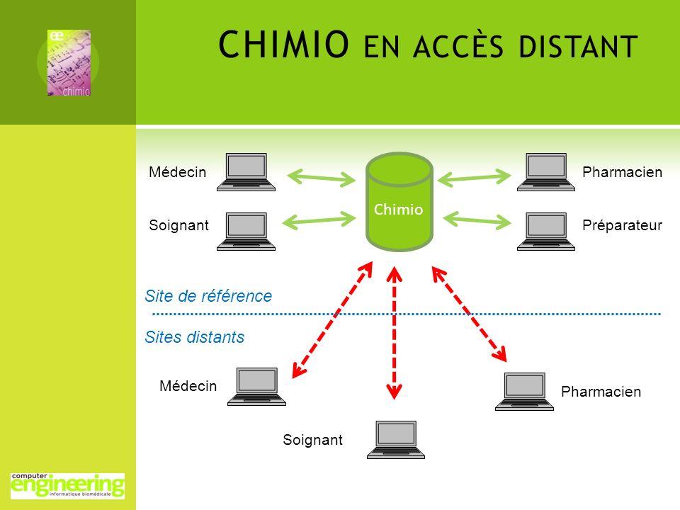 CHIMIO en accès distant
