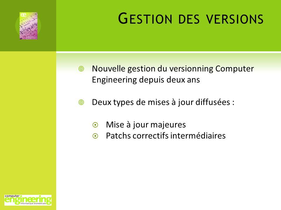Gestion des versionsNouvelle gestion du versionning Computer Engineering depuis deux ans. Deux types de mises à jour diffusées :