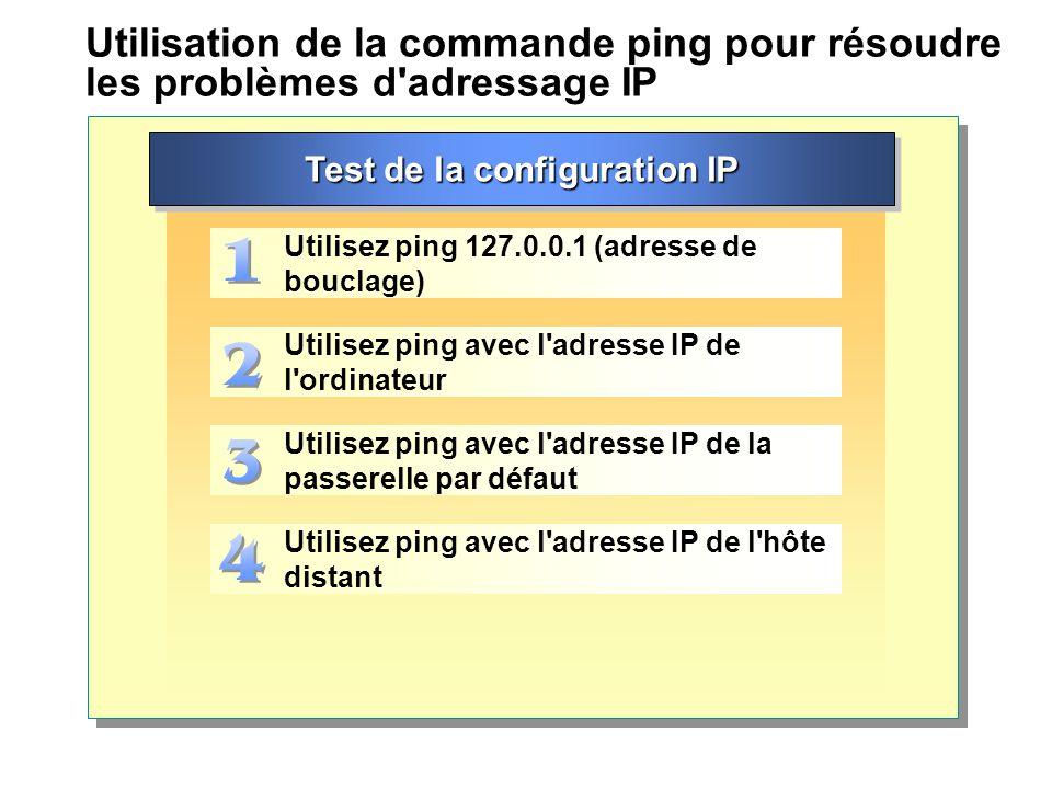 Test de la configuration IP