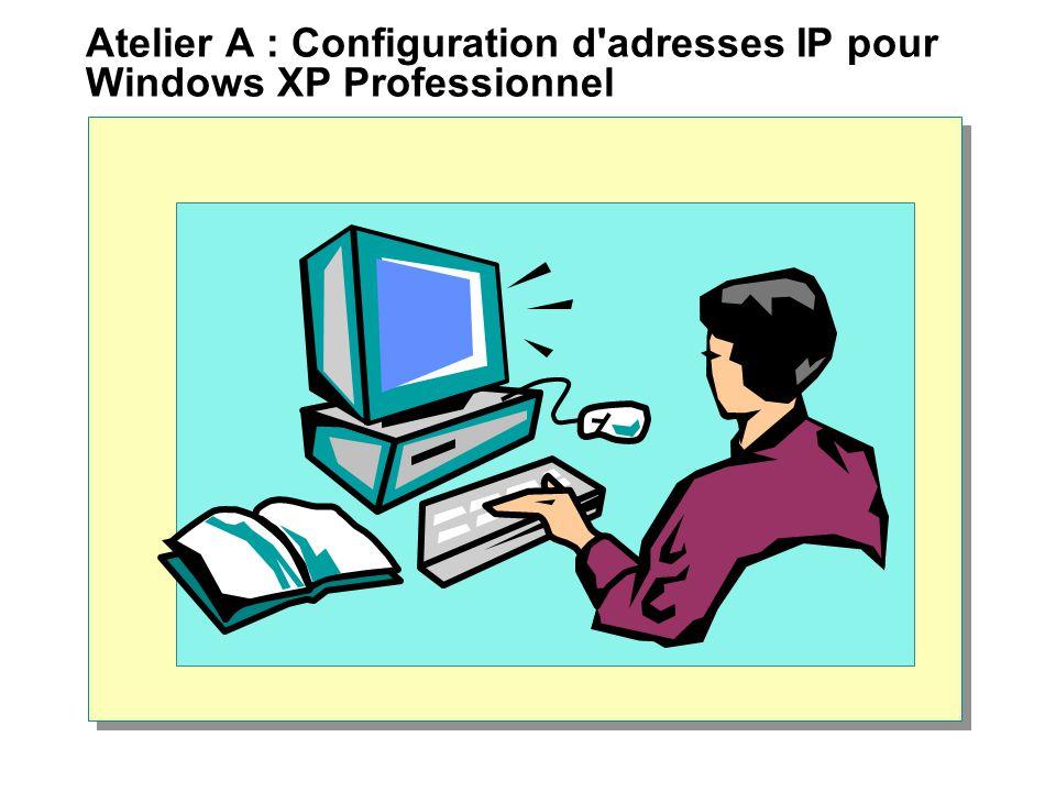 Atelier A : Configuration d adresses IP pour Windows XP Professionnel