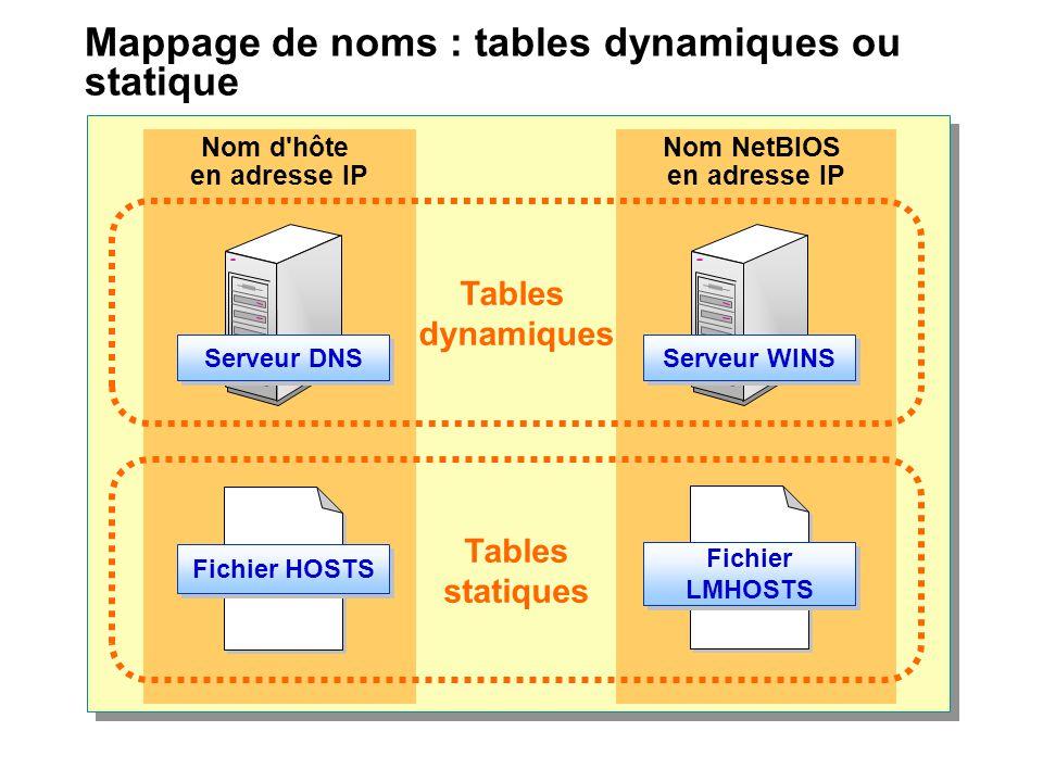 Mappage de noms : tables dynamiques ou statique