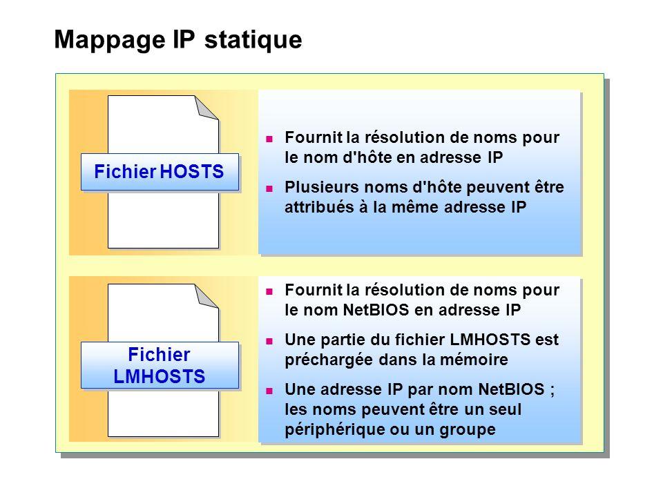 Mappage IP statique Fichier HOSTS Fichier LMHOSTS