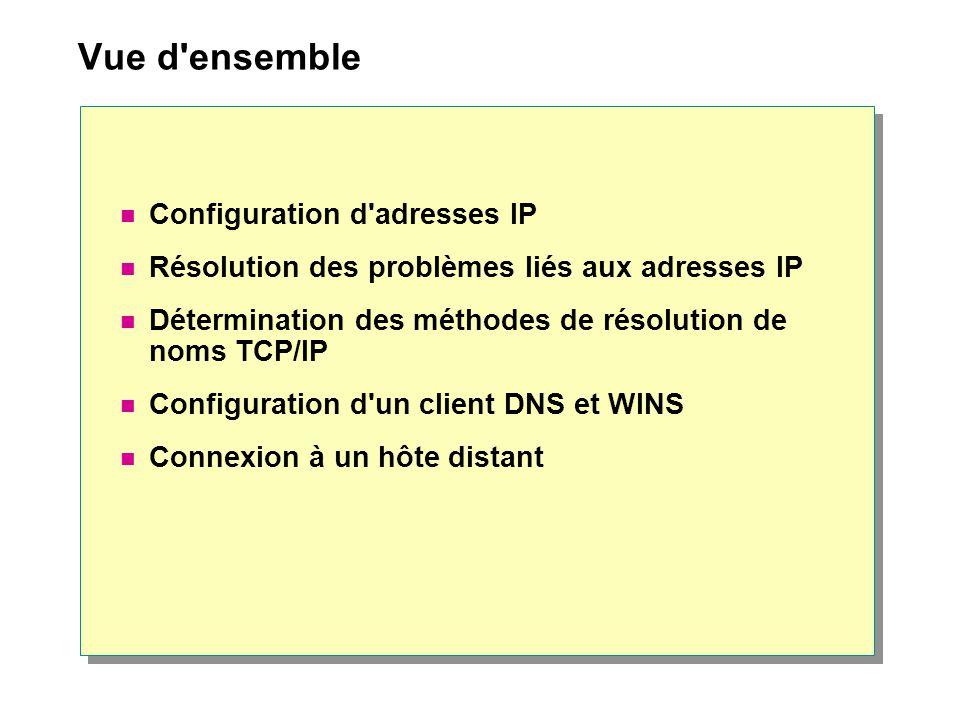 Vue d ensemble Configuration d adresses IP