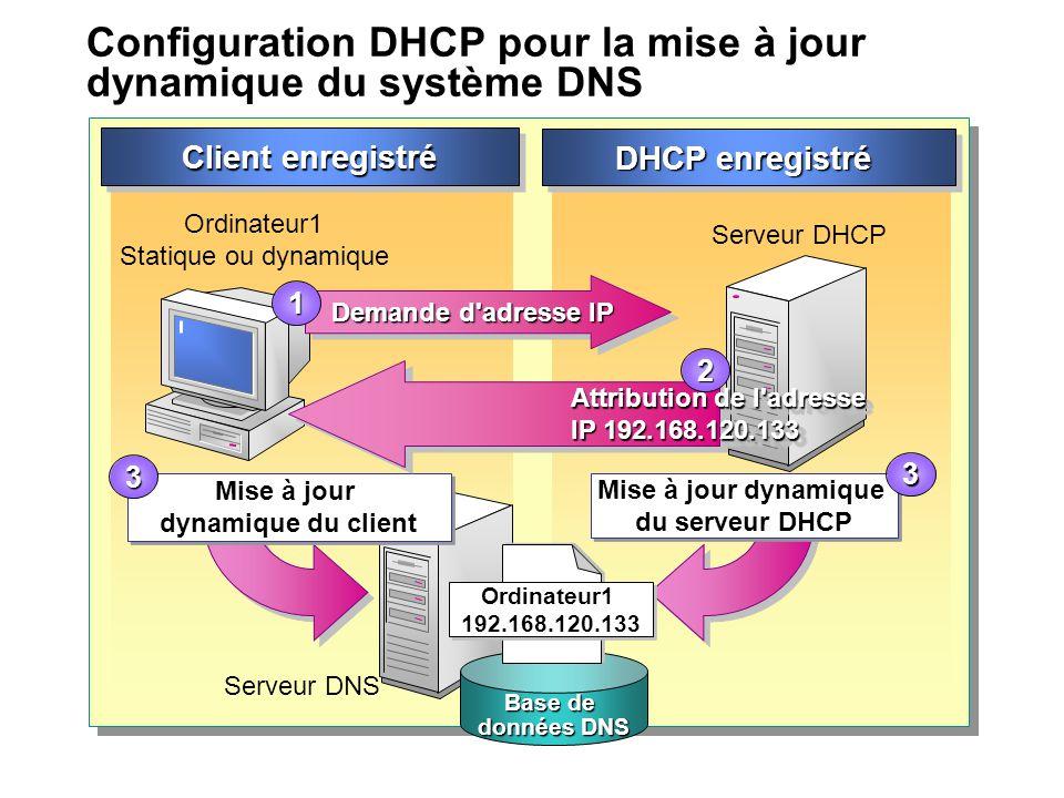 Configuration DHCP pour la mise à jour dynamique du système DNS